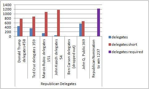republicandelegates