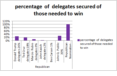 Republicandelegates%3