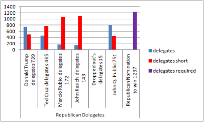 Republicandelegates5