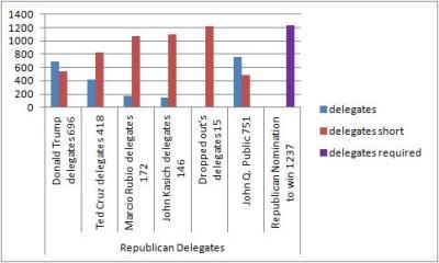 republicandelegates