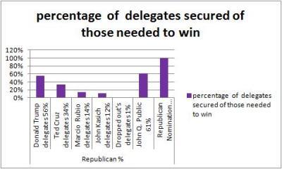 republicandelegates%