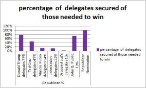 republicandelegates%26April