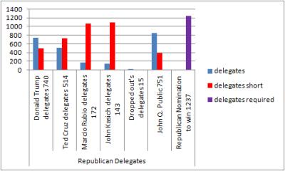 Republicandelegates6
